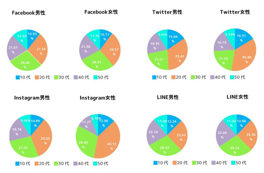 app-ape-chart